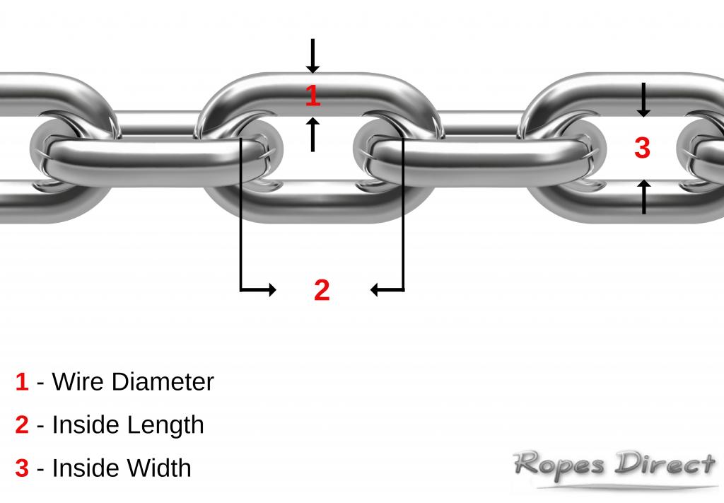 A diagram to explain steel chain measurements