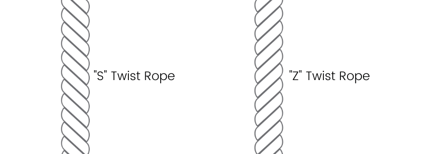 Diagram to show how ropes are made